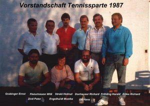 1987 Vorstand